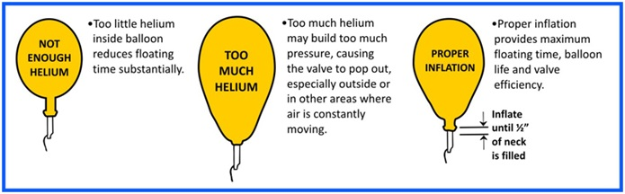 Balloon Inflation Guide