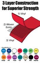 EZ Grip Vinyl Construction